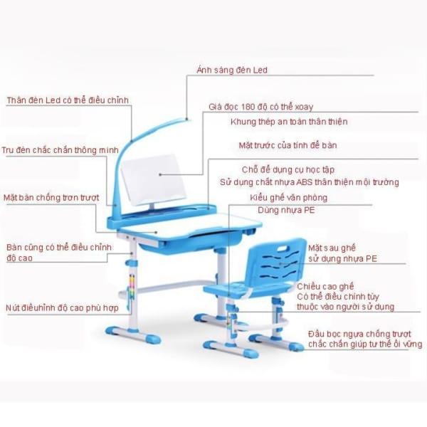 Phân tích cấu tạo bàn ghế